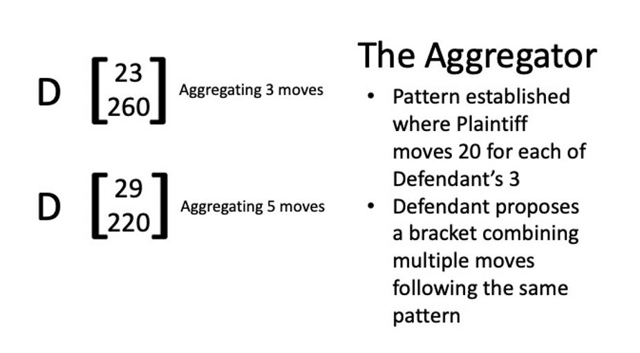 The Aggregator